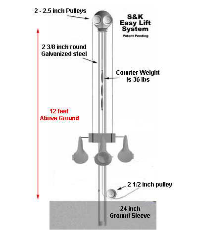 how to make a flagpole pulley system