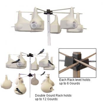 S/&K Manufacturing HGB Hanging Gourd Bracket
